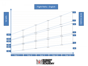 english-flight-paths